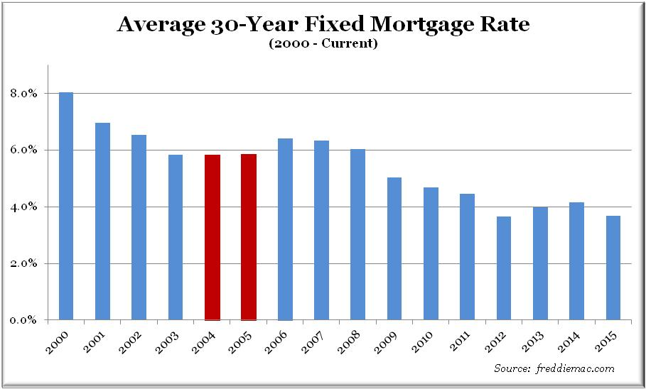 Jk bank forex rates
